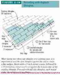 figure 2 16 re roofing starter course c j wiley s bliss - Shingling A Roof