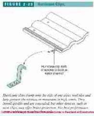 Figure 2-23: Hurricane clips for clay roof tiles (C) J Wiley, S Bliss