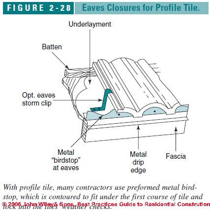 Clay Tile Roof Flashing Details 12 300 About Roof