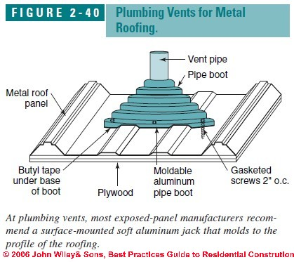 figure 2 40 metal roof panel plumbing vent flashing c j wiley - Metal Roof Flashing