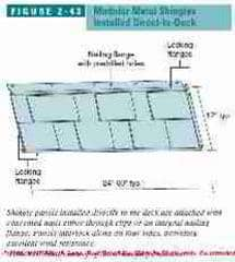 Figure 2-43 Modular Roof Shingle Attachment Direc to Roof Deck (C) J Wiley, S Bliss