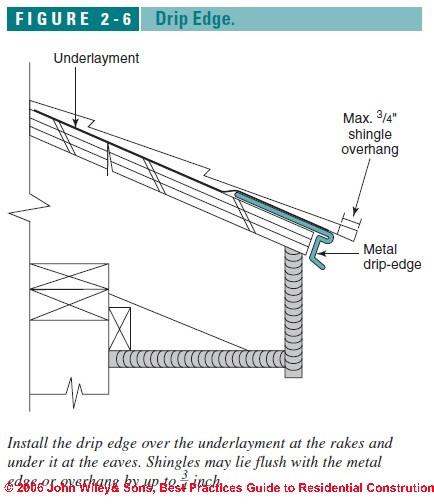 Eave Protection Membrane : Asphalt shingle roof installation procedures best