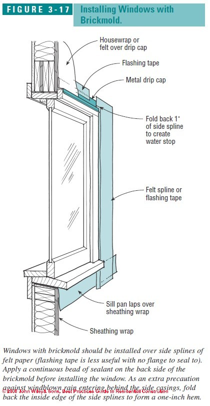 How to install window skylight flashing sealants for Best new construction windows