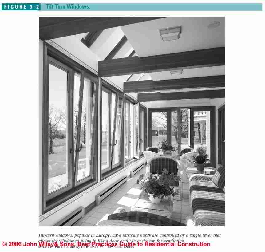 Best Practices Guide To Selecting Installing Doors Windows Skylights