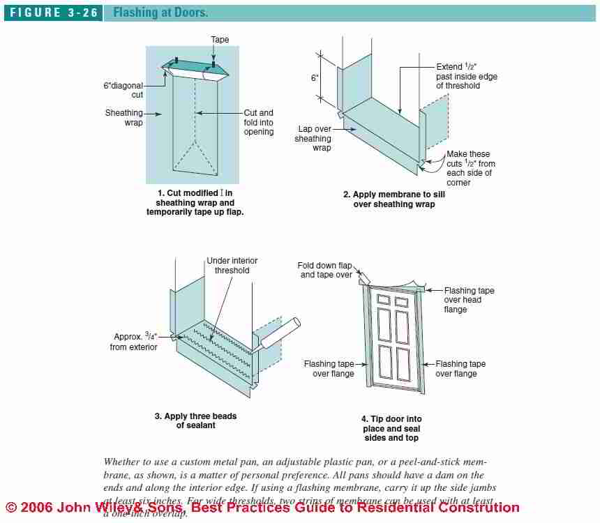 (C) J Wiley S Bliss  sc 1 st  InspectAPedia & Best Practices Flashing Details for Exterior Doors