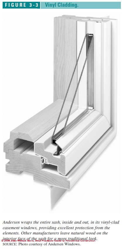 Aluminum Window Construction : Windows doors best installation practices