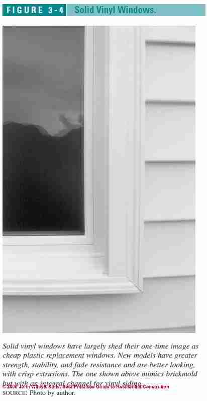 Windows Amp Doors Best Installation Practices