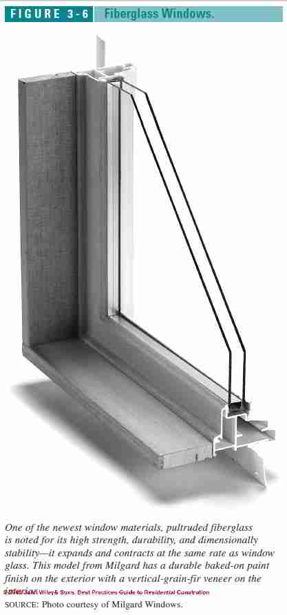 Properties Of Aluminum Amp Fiberglass Windows Amp Skylights