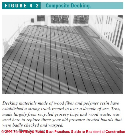 ... Figure 4 2). Other Synthetic Decking ...