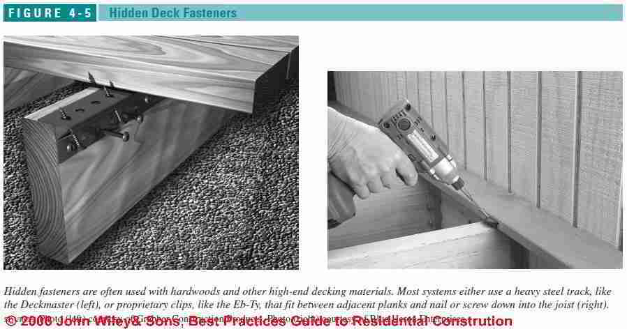 Figure 4 5: Hidden Fasteners For Deck Construction (C) J Wiley,