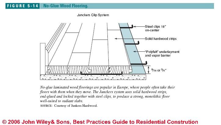 Download free Installing Engineered Hardwood Floors Concrete software ...