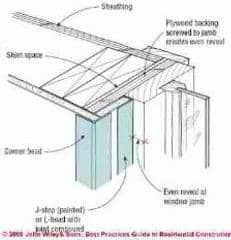 How to install drywall - how to hang & tape