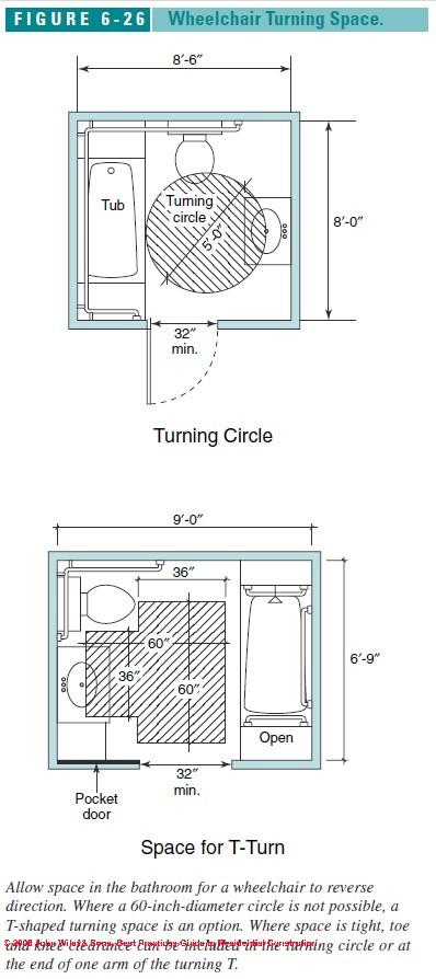 With Ada Kitchen Floor Plans On Handicap Toilet Dimensions Floor Plan