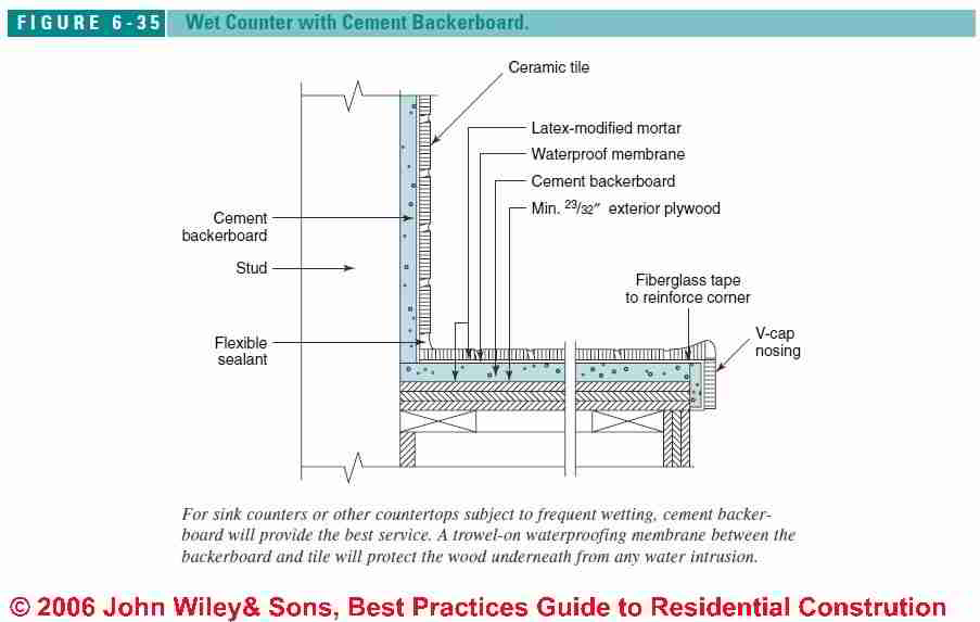 Floor Framing Details For Tile Flooring