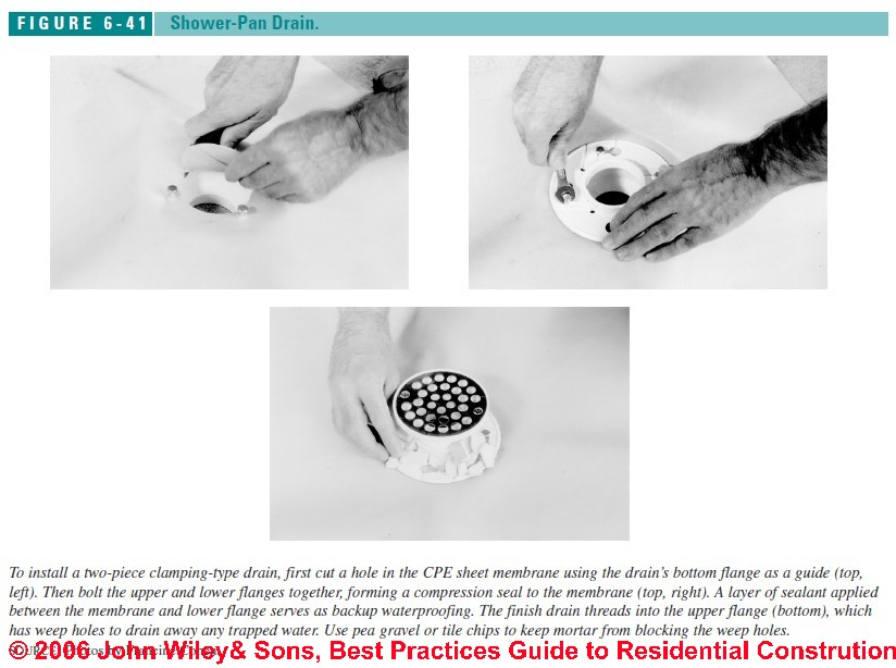Shower Pan Shower Pan Membrane Construction Installation Best