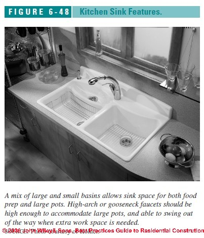 6 48just     kitchen  u0026 bath sinks  guide to plumbing fixtures for kitchens      rh   inspectapedia com