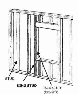 Sketch of window framing, studs & stud names - S. Bliss