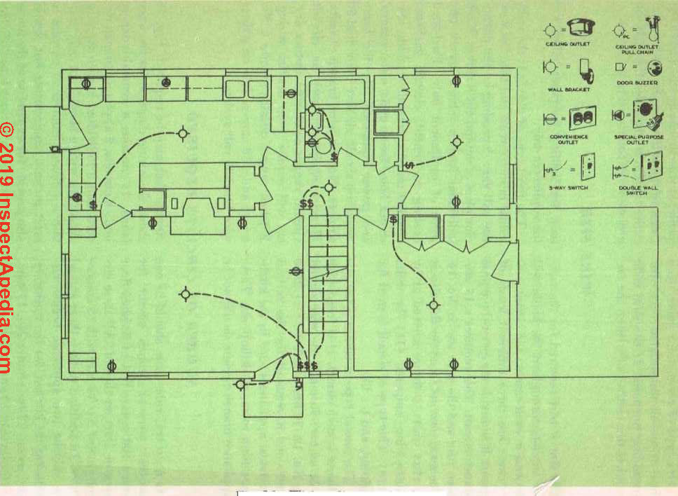 wiring house floor plan electrical wiring basics chapter 14 of your dream home  how to build  electrical wiring basics chapter 14 of