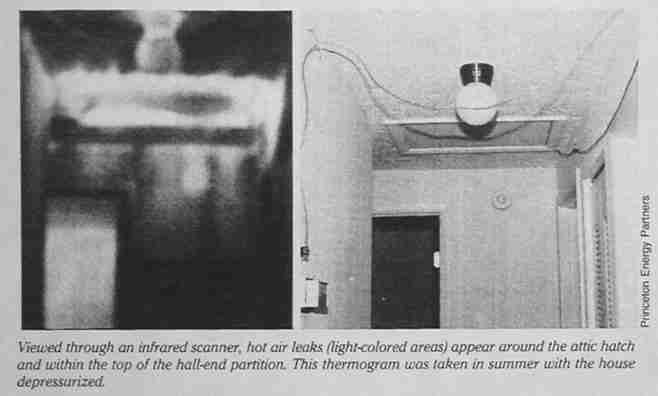 Advice for Using Thermal Imaging Infra Red & Thermal