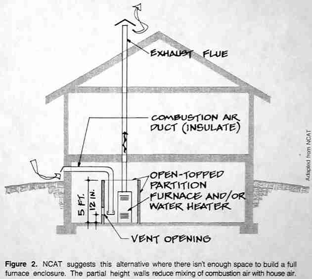 Combustion air: how to provide adequate combustion air for ...