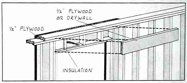 Box Header Construction over Windows, Doors - Framing Tips Save ...