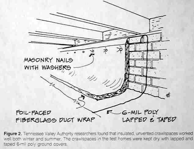 truss insulation vapor barrier proper insulation location in cape cod buliding attics in crawl