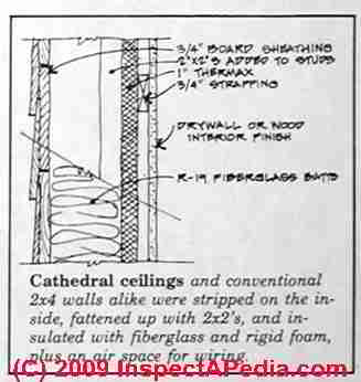 Rigid Foam Insulation Installation Exterior Walls Insulating - Insulating exterior walls in old homes