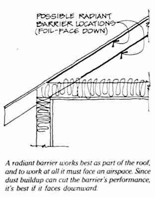 Radiant barriers & Reflective Insulation - how they work to