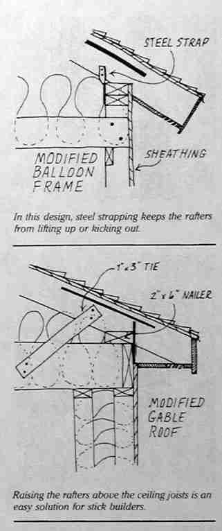 Roof Framing Options And Construction Details Permit