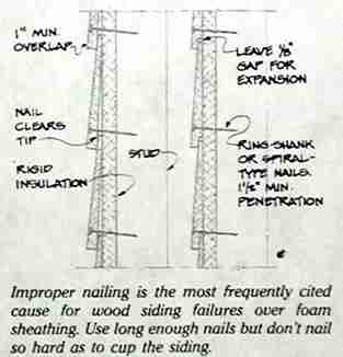 Wood Siding Failures How To Prevent