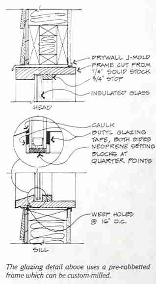 Fixed Vertical Glazing Window Glass Installation Details