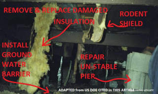 Mobile Home Insulation Amp Ventilation Codes Mobile Home
