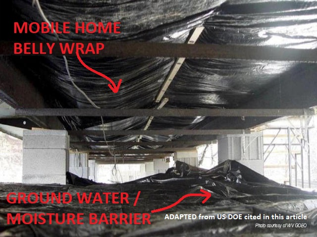 Mobile Home Belly Wrap Manufactured home bottom board ... on mobile home duct repair, mobile home roof designs, mobile home ac duct, mobile home ac units, mobile home duct work,