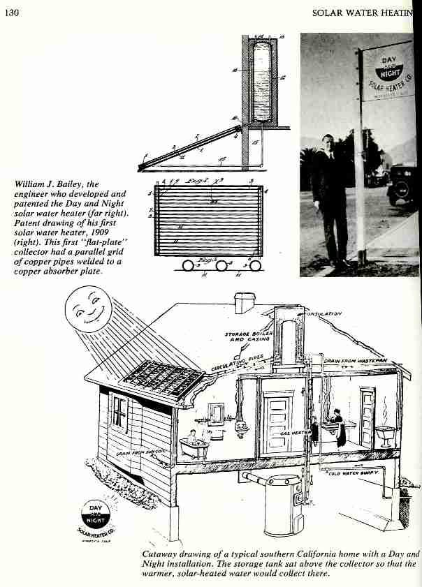 antique attic water tanks vs antique solar water heaters