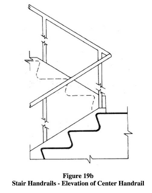 U S  ADA Stair & Railing Design Specifications Americans