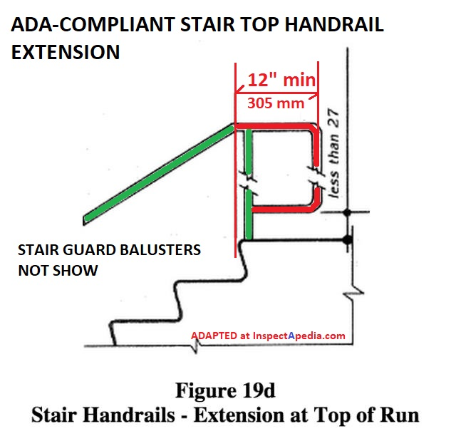 Ada Stair Handrail Extension Submited Images