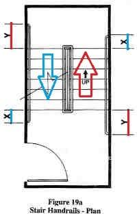 U.S. ADA Stair & Railing Design Specifications Americans ...