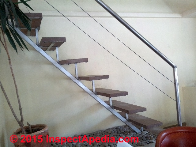 The Ladder Effect at Guardrailings & Stair Guards