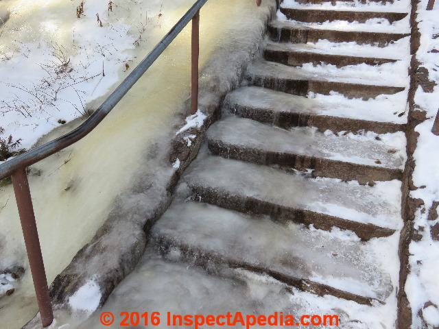 slippery stair walk surface hazards the coefficient of friction