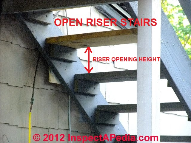 Definition Of U0026 Detailed Specifications For Open Riser Stairs