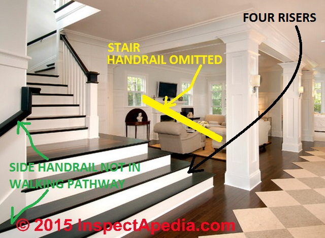 Stair Platform Without Guards Nor Handrailing (C) InspectApedia