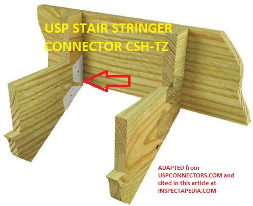 Joist Hangers & Post & Beam Framing Connectors