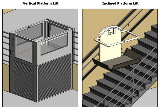 Stairway Chair Lifts Building Codes Standards Dimensions Sources. Paring Code Requirements For Stairway Chair Lift Vs Wheelchair Platform Lifts. Wiring. Ameriglide Stair Lift Chair Wiring Diagram At Scoala.co