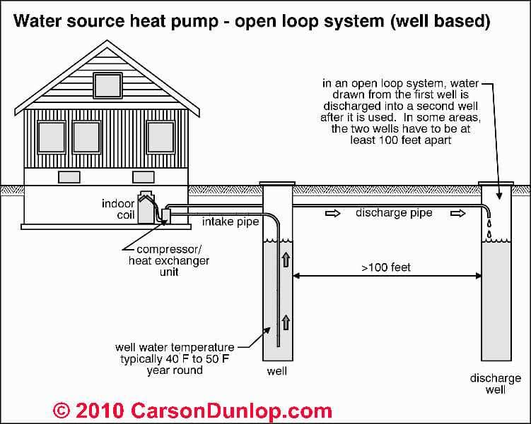 Wiring Diagrams Http Inspectapediacom Heat Electricheathtm