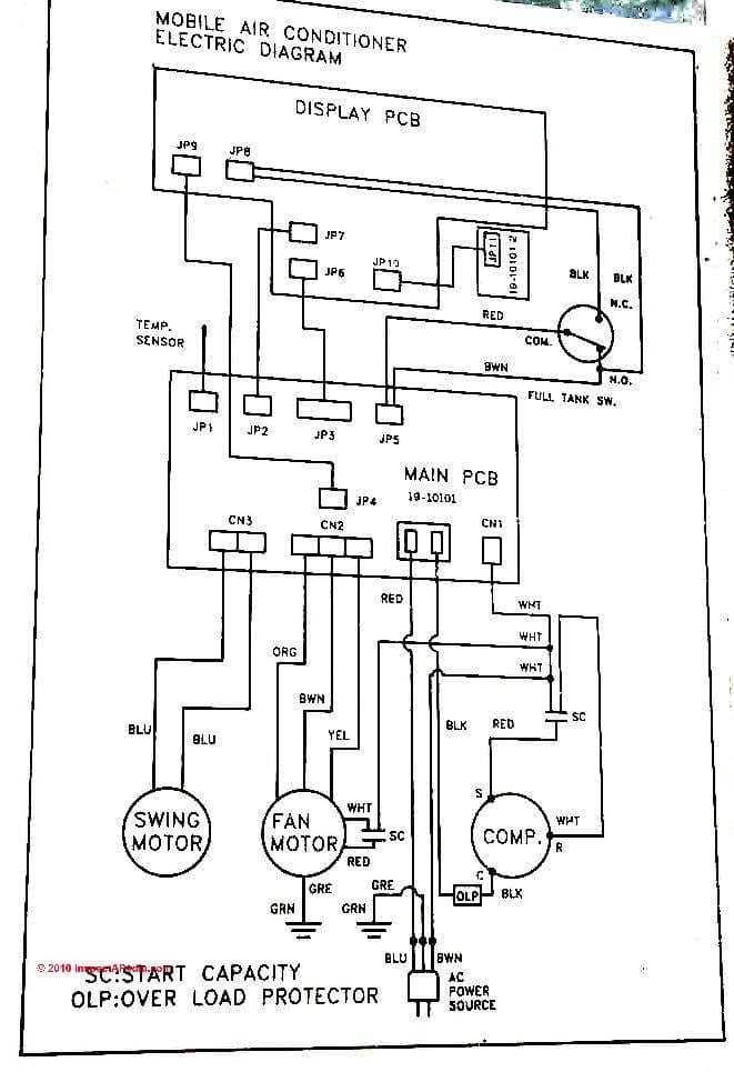 AC_Wiring_Diagram_Portable_Unit_023_DFe electric motor capacitor test procedures air conditioner capacitor wiring diagram at gsmx.co