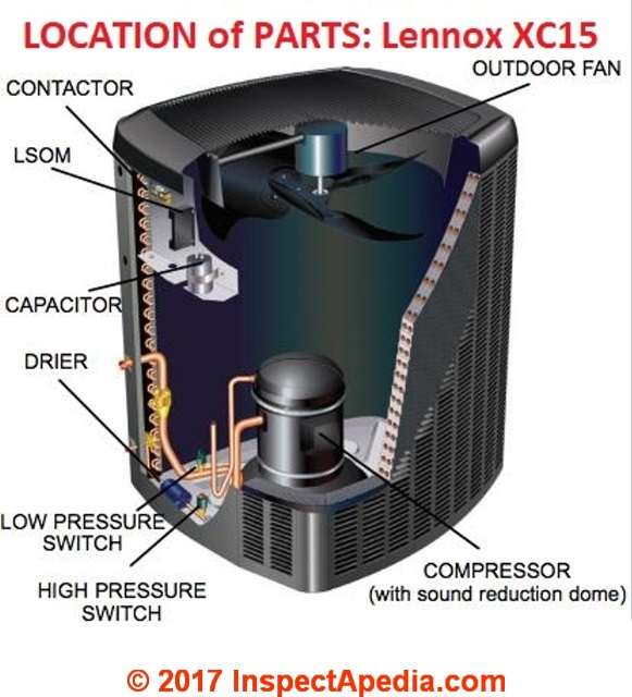 electric motor starting amp run capacitor types a c split unit wiring diagram #13