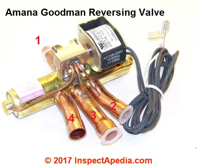 Goodman Amana Reversing Valve Sold By Various Online And Local Hvacr Retailers Suppliers At