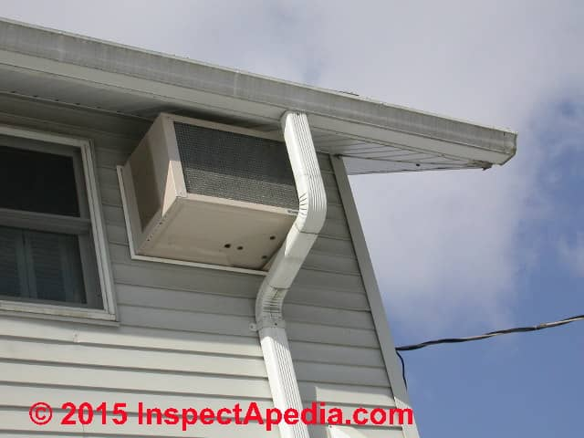 Support Brackets To Prevent Falling Air Conditioners