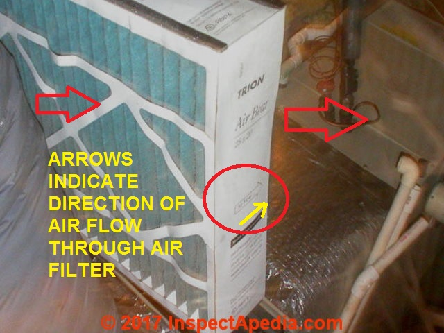 Air Conditioners Air Filters For Heating And Air