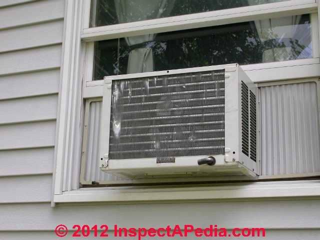 Support brackets to prevent falling air conditioners for Window ac unit